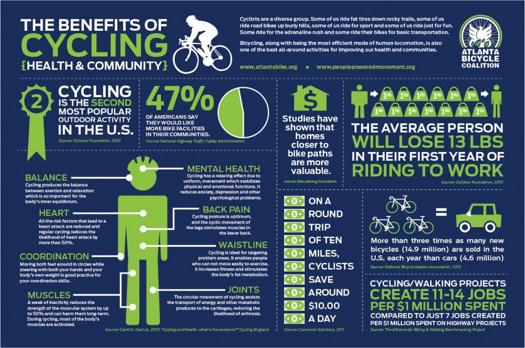 CyclingGraphic-01